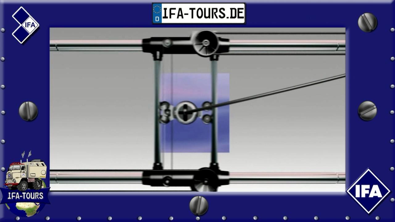 Intro IFA-Tours Forum
