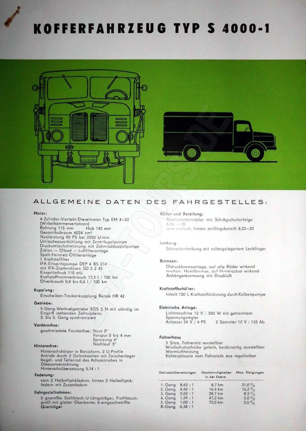 IFA LKW S4000 Kofferfahrzeug