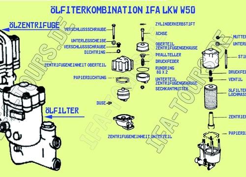 IFA LKW W50 - Ölfilterkombination