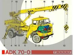IFA ADK 70