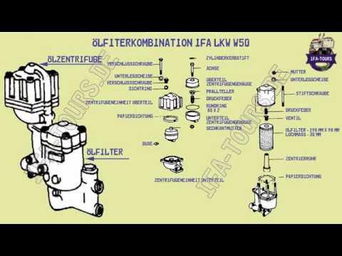 IFA LKW W50 - Ölfilterkombination reinigen